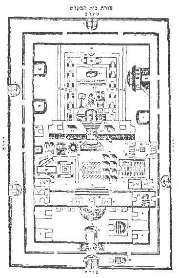 План Третьего храма по Рахмалю.